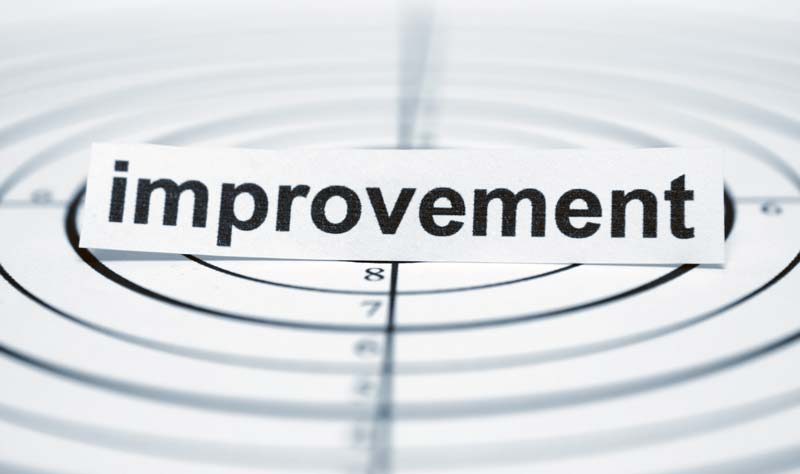 The Continuous Improvement Philosophy