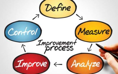 Deming's 14 Points in Small Manufacturing – Part 2: Inspection and Process Improvement